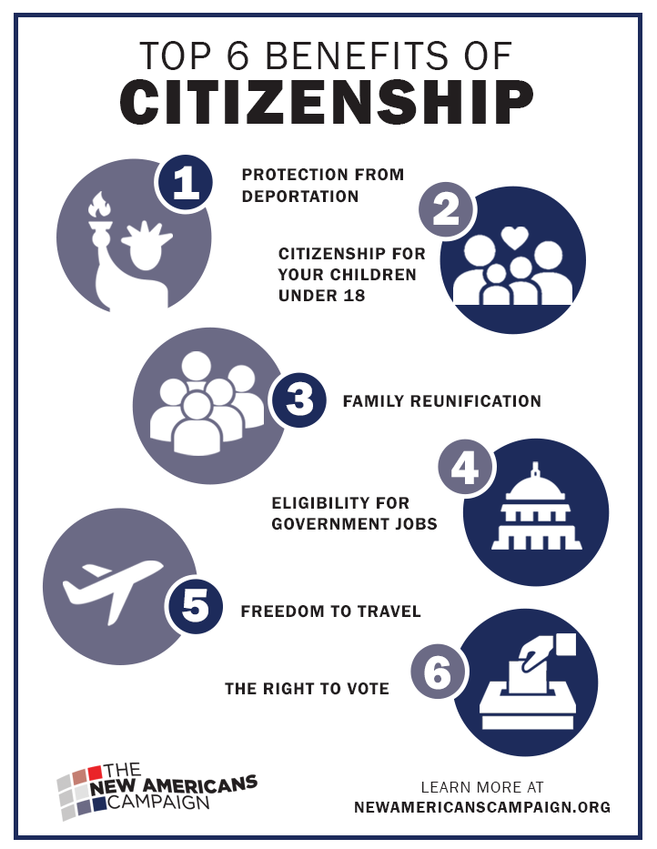 New Americans Campaign | Top 5 Benefits of Citizenship